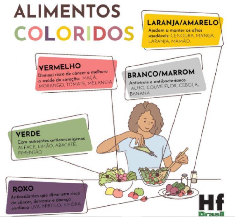 Hortifruti: Saúde no prato